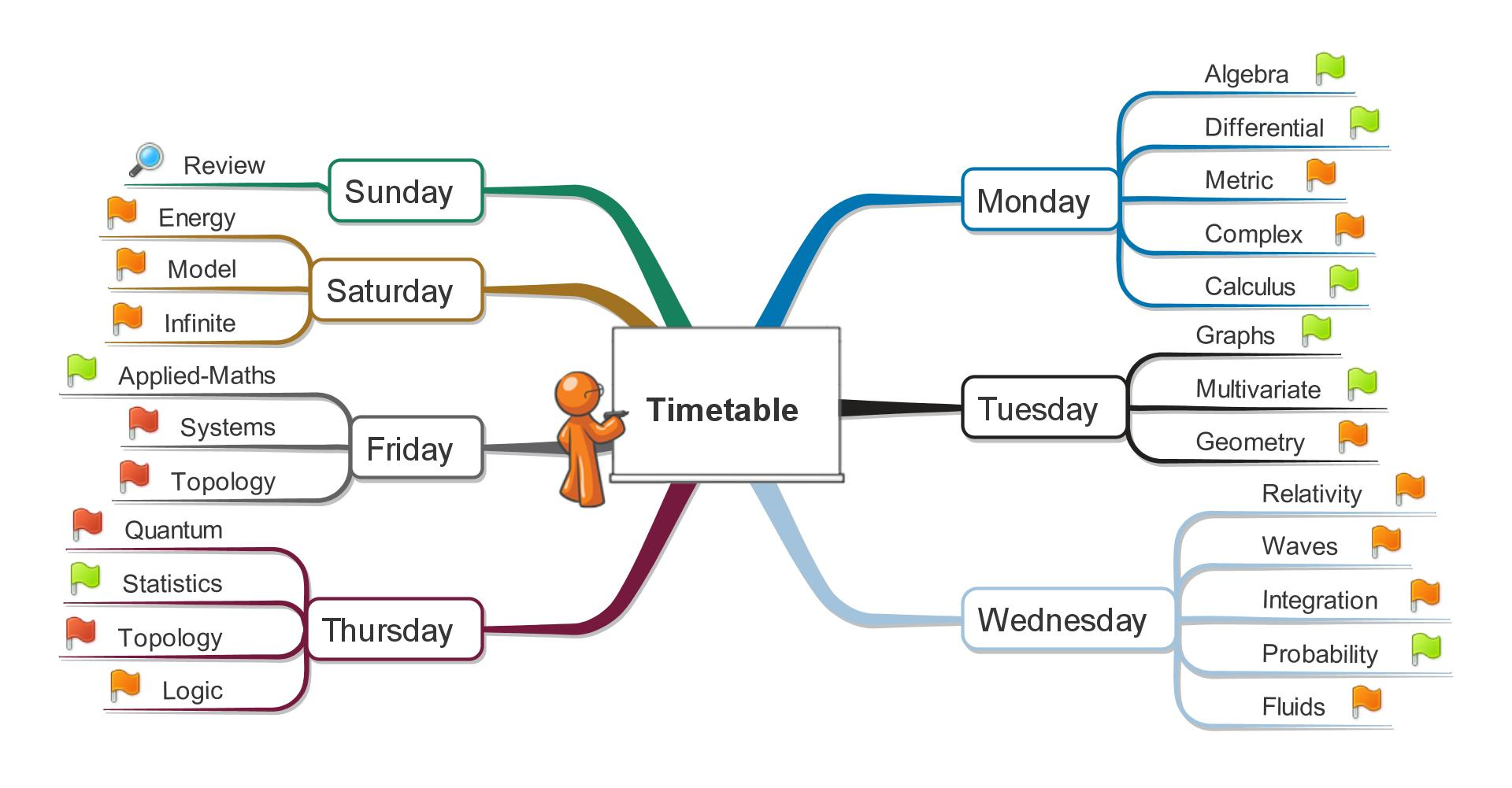 get back to school ready mind mapping imindmap mind mapping revision timetable