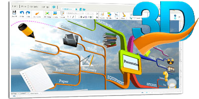 3D View in iMindMap