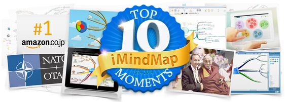 Top 10 iMindMap Moments