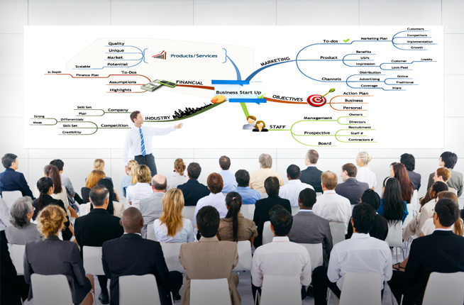 Justin Miles: Leadership and Mind Mapping