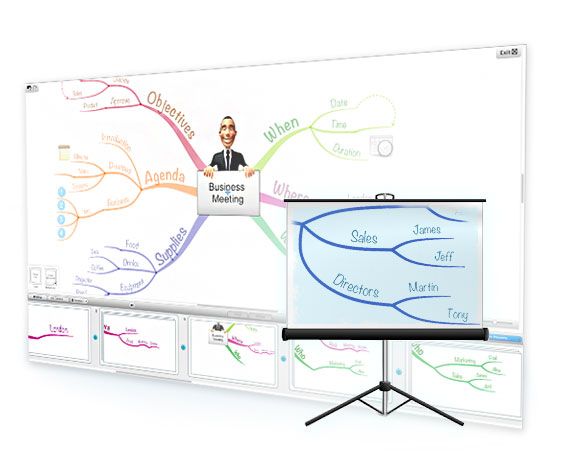 Presentation feature on iMindMap