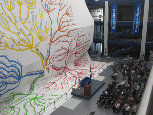 Largest Mind Map in the world
