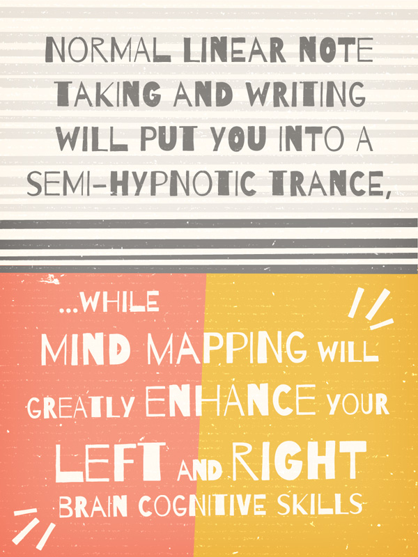Normal linear note taking and writing will put you into a semi-hypnotic trance, while Mind Mapping will greatly enhance your left and right brain cognitive skills.